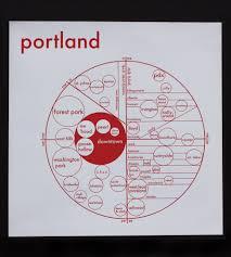 Portland Neighborhood Map Poster by Portland Circle Map Print Art Prints U0026 Posters Archie U0027s Press