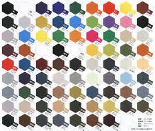 tamiya color acrylic paint u2013 resine de protection pour peinture