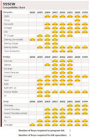 karr alarm wiring diagram for 2002 jeep cherokee gandul 45 77 79 119