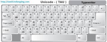 keyboard layout manager free download windows 7 image result for vanavil avvaiyar tamil font keyboard layout
