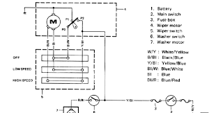 suzuki samurai wiper motor wiring diagram free wiring diagram