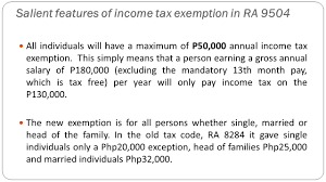 compensation income soriano cesar nickolai jamoner winnie claire
