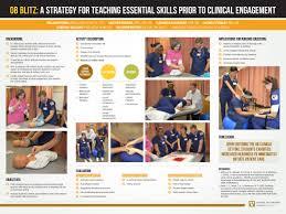 Responsibilities Of A Neonatal Nurse Scholarly Nurse Faculty Presentations 2015 Spring Scholarly