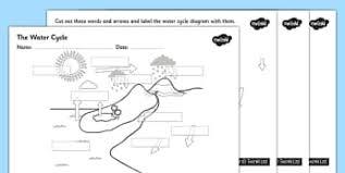 ks2 water topics water rivers lakes sea ks2 page 1