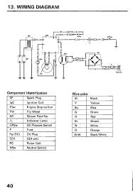 bf15a wiring diagram honda wiring diagrams instruction