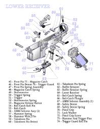 ar15 ar 15 drawings schematics cuttaways drawings specifications