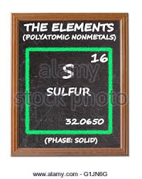 Sulfur On The Periodic Table Symbol Of The Chemical Element Sulfur Stock Photo Royalty Free
