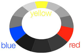 what colors make yellow make your designs stand out with unconventional color combinations