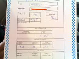 tested on animals u2013 mahindra renault logan u2013 vinodvv
