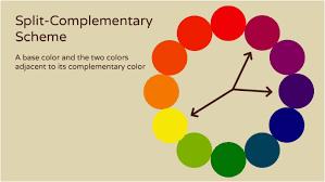 mahmoud nasr understanding color theories mahmoud nasr 2017