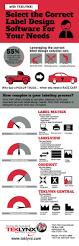 best 20 label design software ideas on pinterest label printing