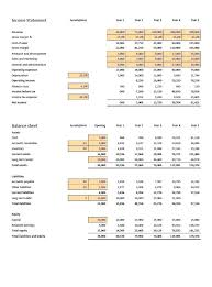 forecast cash flow projection template projected income statement template projected income statement