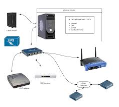 d link technical support remarkable wireless router wiring diagram