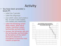periodic table most wanted key chapter 10 the periodic table ch 10 less 1 objective learn about
