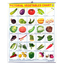 vegetables poster 57 x 45cm for the wall colored english hindi