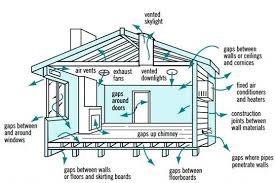 the importance of attic ventilation amx ventilation system