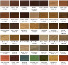 paint u0026 stain charts