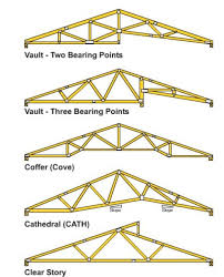 Free Wood Truss Design Software by How To Build Wooden Roof Trusses Roof Trusses House Building