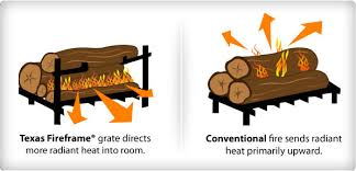Fireplace Grate Heater Reviews by Home