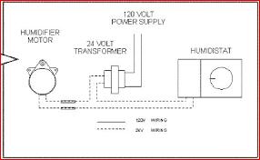 generalaire humidifier model 81 motor not working doityourself