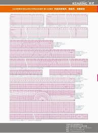 pattern grading easy kearing brand square patternmaking grading ruler easy pattern making