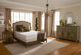 compare plushbeds u0027 natural latex mattresses