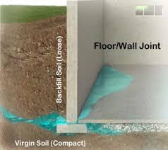basement waterproofing 101 basement technologies