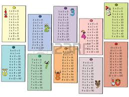 multiplication tables for children multiplication tables with happy children stock photo picture and