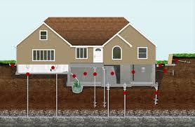 different types of home foundations