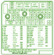 hyundai sonata 2010 engine compartment fuse box diagram u2013 circuit