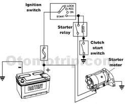 cara kerja dinamo starter atau motor stater pada mobil otomotrip