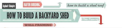 How To Build A Simple Storage Shed by How To Build A Shed Storage Shed Building Instructions