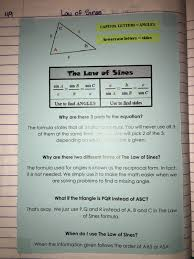 What Is In Law Unit by Misscalcul8 Trig Unit 5 Law Of Sines And Cosines Interactive