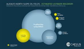 caelus claims arctic oil discovery that could rank among alaska u0027s
