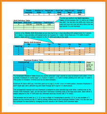 employee shift schedule template for excelshift schedule template