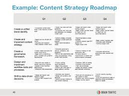 content audit template a touchstone for developing effective