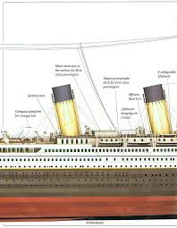 becoming an engineer how to draw the titanic resources titanic simon adams eyewitness book series hungarian version