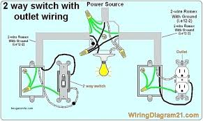 wiring an outlet to a light switch gfci outlet with light switch place wall box how install outlet gfci