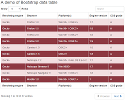 Bootstrap Table Width 6 Demos Of Bootstrap Data Tables With Paging Rows Per View And More