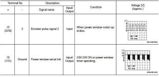 nissan altima 2007 2012 service manual front power window switch