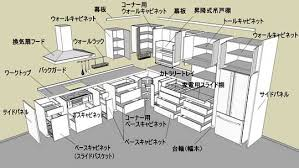 Kitchen Cabinets Parts And Accessories Sellers Kitchen Cabinet Parts Rooms