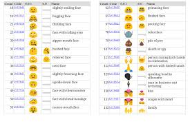 how to see emoji on android brings new emoji with android 6 0 1 plus new