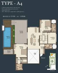 ultra luxury apartments in bangalore flats in bangalore