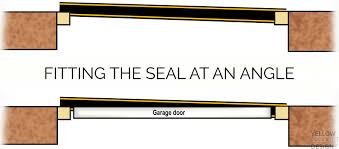 Overhead Door Seals by Garage Door Uneven Floor Seal Wageuzi