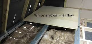 how to board a loft for storage fitting loft boards using