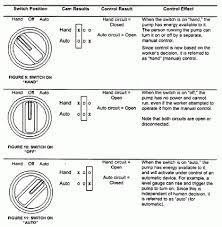 selector switches diagram video and selector switch product