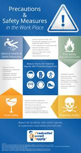 precautions and safety measures in the workplace