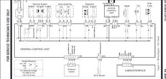 bosch washing machine motor wiring diagram caferacer 1firts com