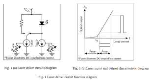 drive circuit of laser manufacturer of thermistors laser drivers