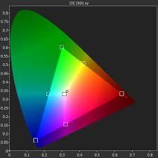target hisense black friday specs redit vizio p50 c1 review u0026 rating pcmag com